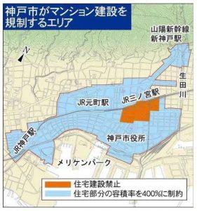 神戸市が規制するエリア